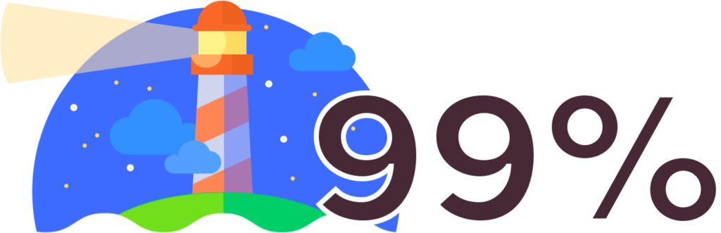 Google Lighthouse logo and 99%